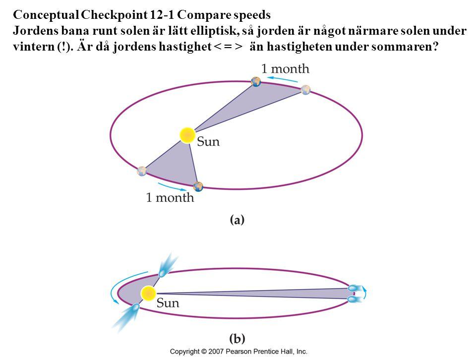 Conceptual Checkpoint 12-1 Compare speeds Jordens bana runt solen är lätt elliptisk, så jorden är något närmare solen under vintern (!).