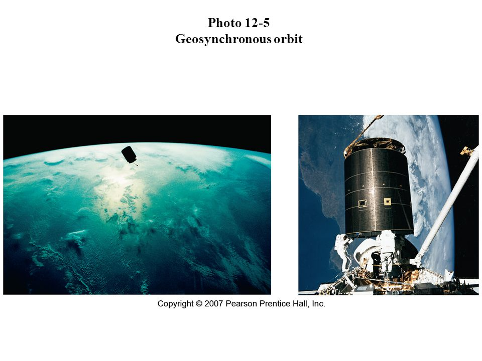 Photo 12-5 Geosynchronous orbit