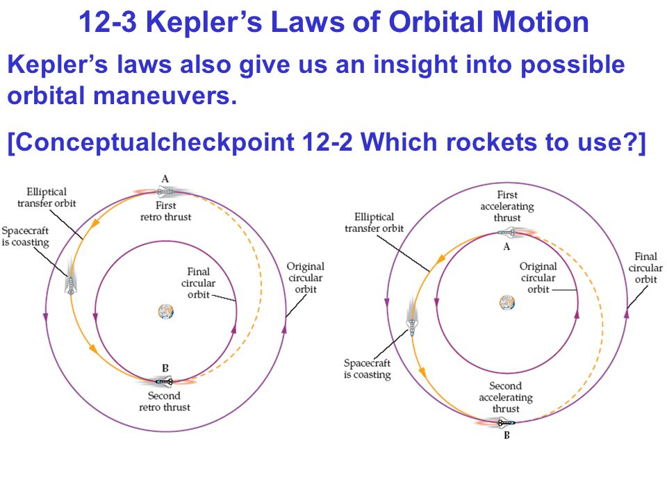 12-3 Kepler's Laws of Orbital Motion Kepler's laws also give us an insight into possible orbital maneuvers.