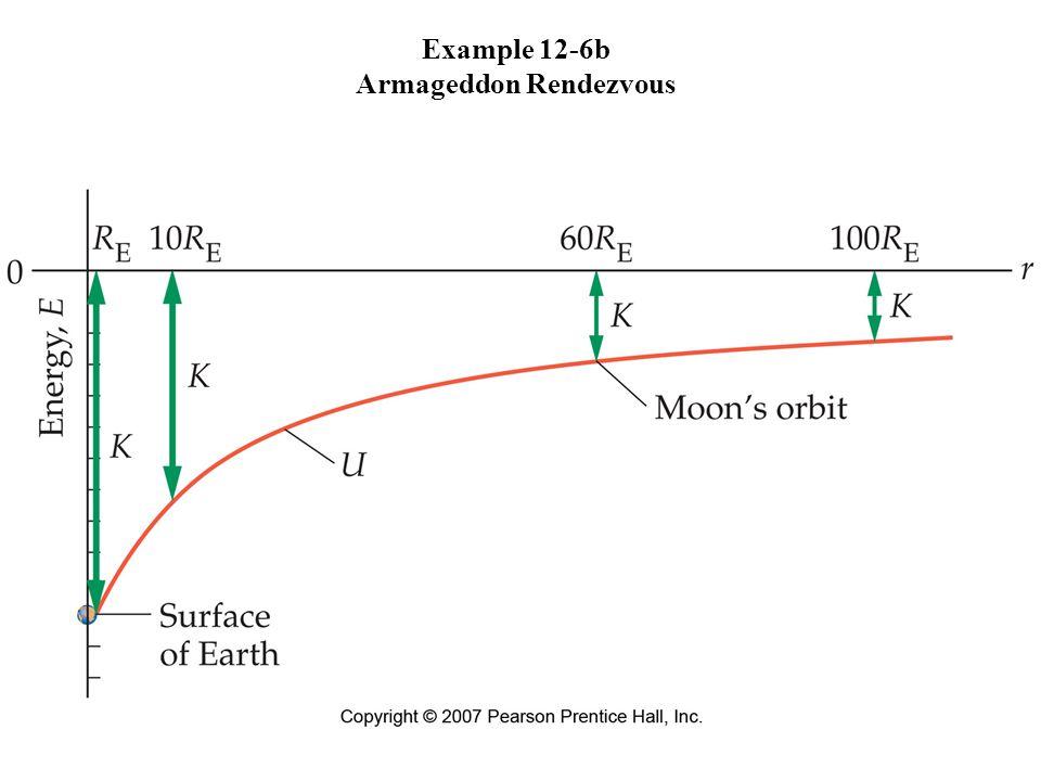 Example 12-6b Armageddon Rendezvous