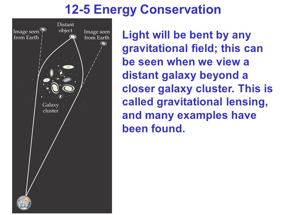 12-5 Energy Conservation Light will be bent by any gravitational field; this can be seen when we view a distant galaxy beyond a closer galaxy cluster.