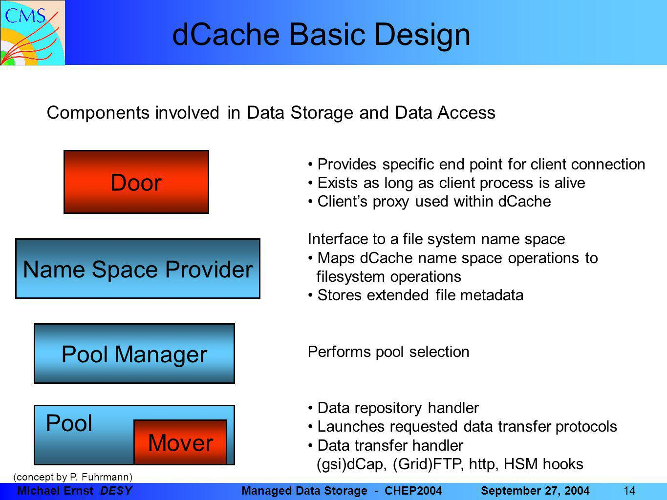 14 Michael Ernst DESYManaged Data Storage - CHEP2004September 27, 2004 dCache Basic Design Door Name Space Provider Pool Manager Mover Components involved in Data Storage and Data Access Provides specific end point for client connection Exists as long as client process is alive Client's proxy used within dCache Interface to a file system name space Maps dCache name space operations to filesystem operations Stores extended file metadata Performs pool selection Data repository handler Launches requested data transfer protocols Data transfer handler (gsi)dCap, (Grid)FTP, http, HSM hooks Pool (concept by P.