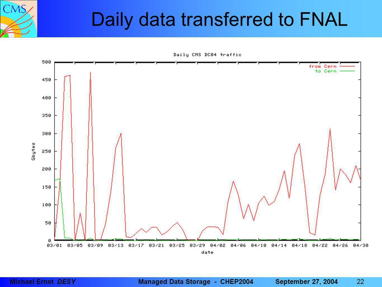 22 Michael Ernst DESYManaged Data Storage - CHEP2004September 27, 2004 Daily data transferred to FNAL