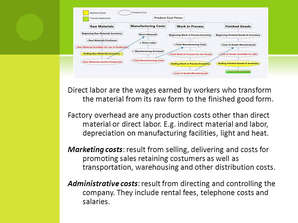 Direct labor are the wages earned by workers who transform the material from its raw form to the finished good form.
