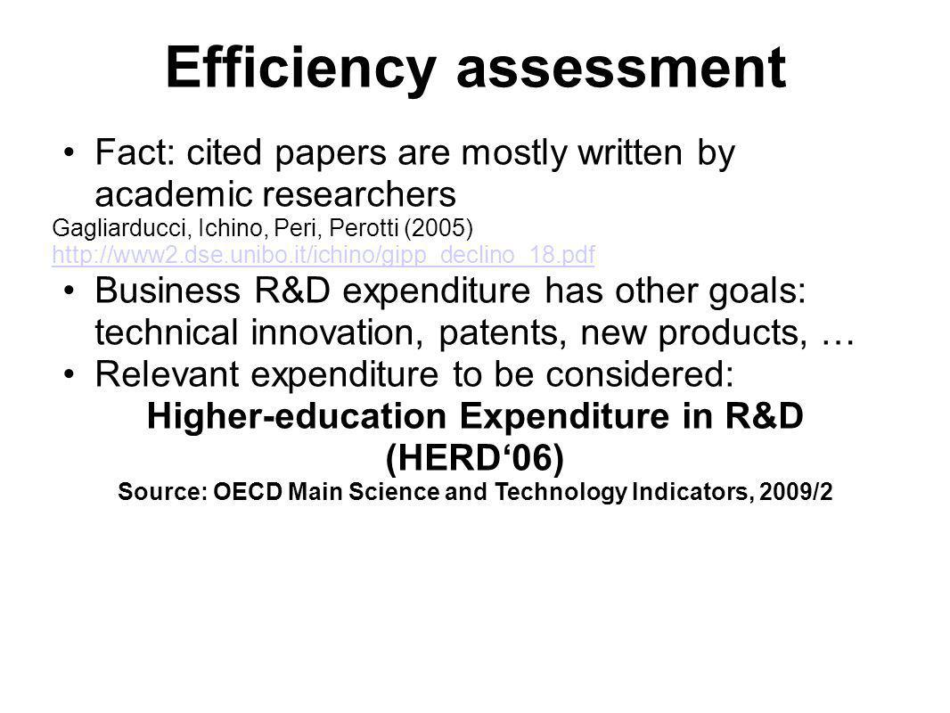 Efficiency assessment Fact: cited papers are mostly written by academic researchers Gagliarducci, Ichino, Peri, Perotti (2005) http://www2.dse.unibo.it/ichino/gipp_declino_18.pdf http://www2.dse.unibo.it/ichino/gipp_declino_18.pdf Business R&D expenditure has other goals: technical innovation, patents, new products, … Relevant expenditure to be considered: Higher-education Expenditure in R&D (HERD'06) Source: OECD Main Science and Technology Indicators, 2009/2