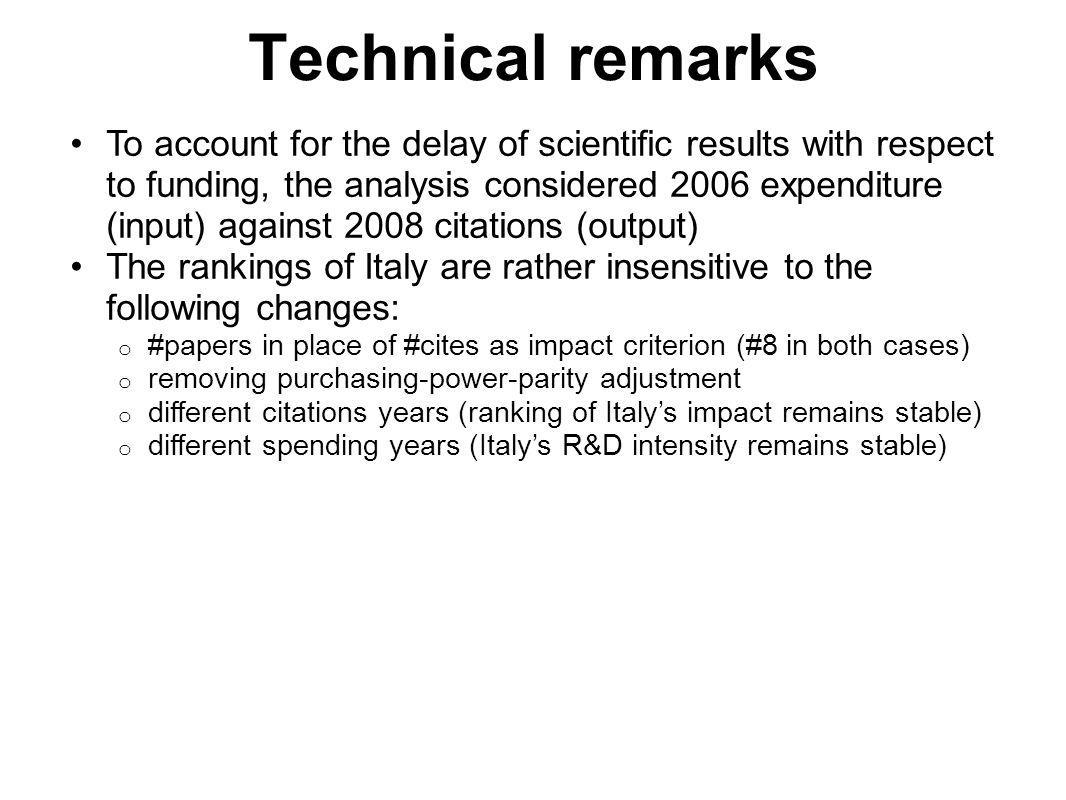 Technical remarks To account for the delay of scientific results with respect to funding, the analysis considered 2006 expenditure (input) against 2008 citations (output) The rankings of Italy are rather insensitive to the following changes: o #papers in place of #cites as impact criterion (#8 in both cases) o removing purchasing-power-parity adjustment o different citations years (ranking of Italy's impact remains stable) o different spending years (Italy's R&D intensity remains stable)