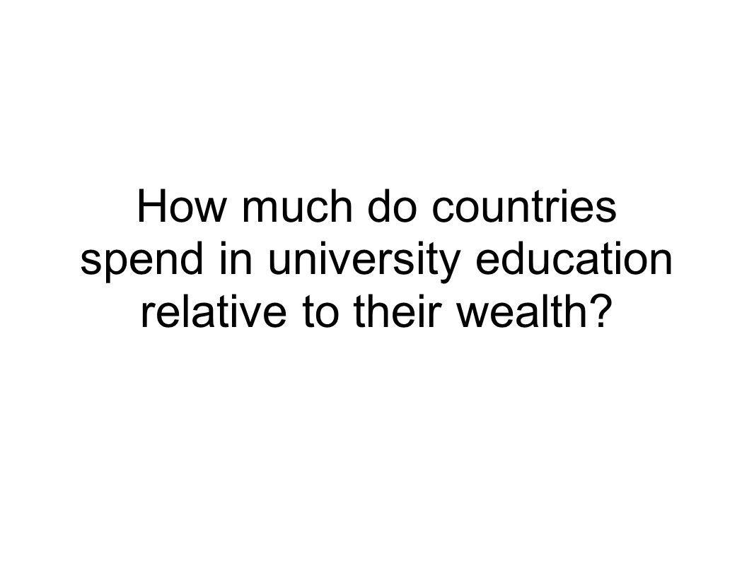How much do countries spend in university education relative to their wealth
