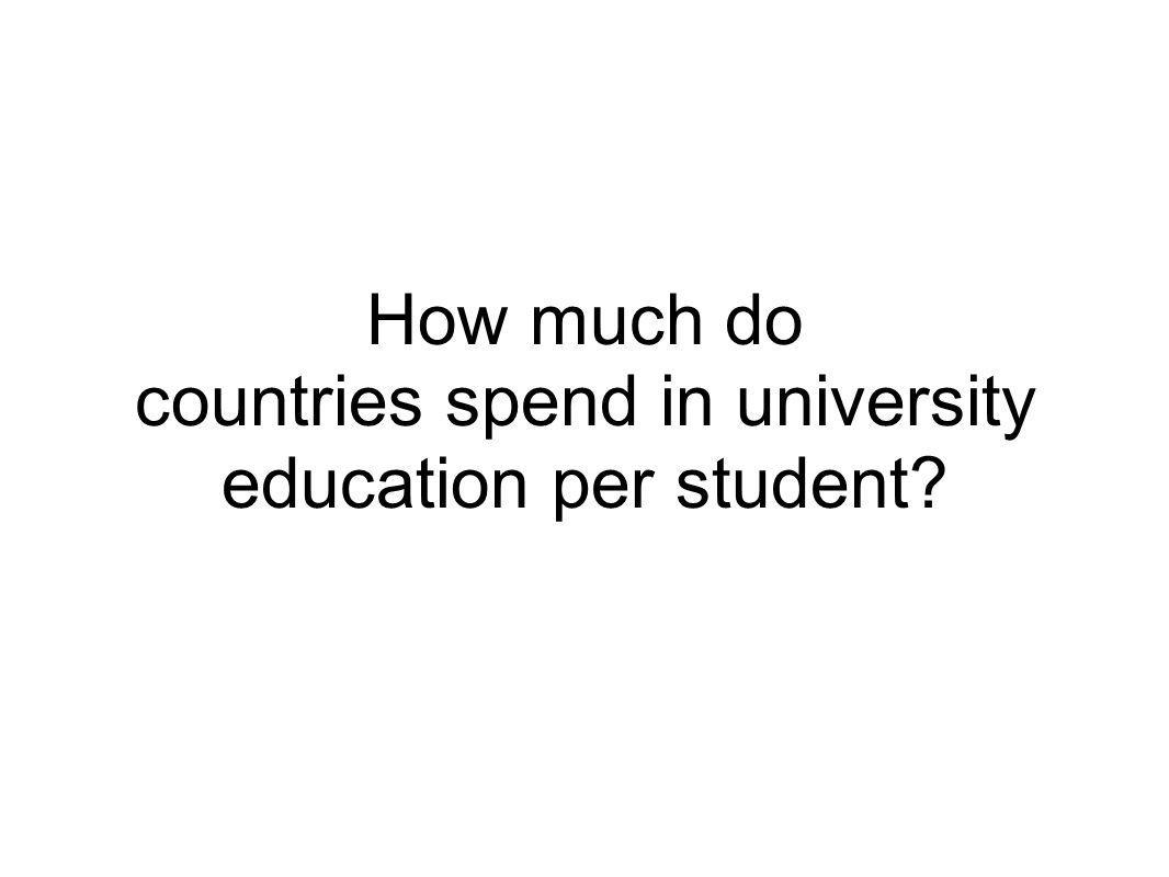 How much do countries spend in university education per student