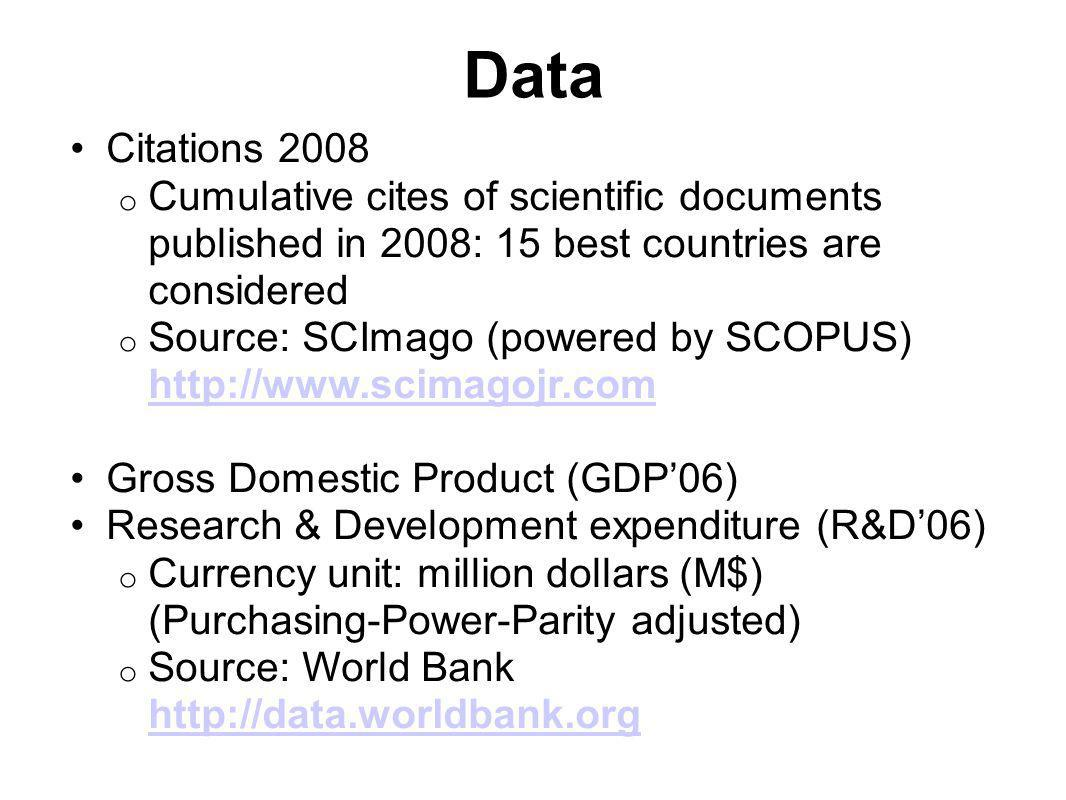 Data Citations 2008 o Cumulative cites of scientific documents published in 2008: 15 best countries are considered o Source: SCImago (powered by SCOPUS) http://www.scimagojr.com http://www.scimagojr.com Gross Domestic Product (GDP'06) Research & Development expenditure (R&D'06) o Currency unit: million dollars (M$) (Purchasing-Power-Parity adjusted) o Source: World Bank http://data.worldbank.org http://data.worldbank.org