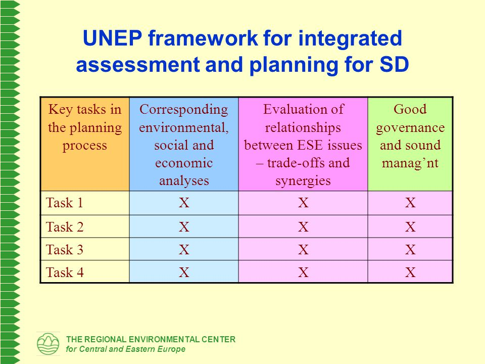 THE REGIONAL ENVIRONMENTAL CENTER for Central and Eastern Europe UNEP framework for integrated assessment and planning for SD Key tasks in the plannin