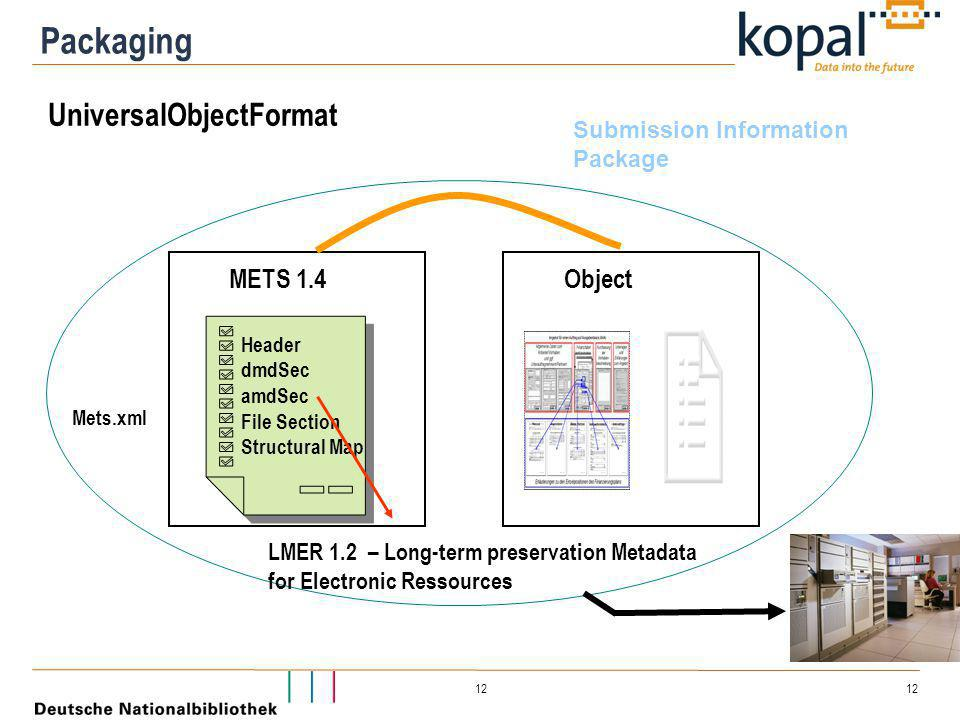 12 Packaging Submission Information Package Object METS 1.4 UniversalObjectFormat LMER 1.2 – Long-term preservation Metadata for Electronic Ressources