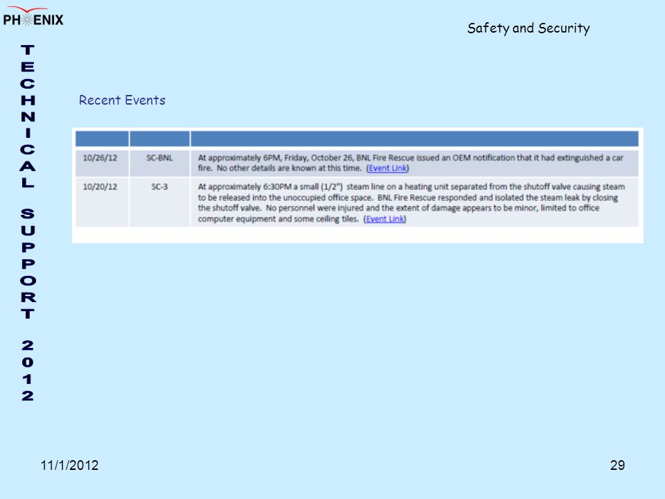 11/1/201229 Safety and Security Recent Events