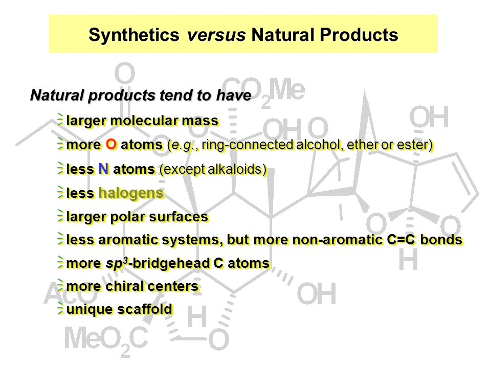 Synthetics versus Natural Products Natural products tend to have larger molecular mass  larger molecular mass  more O atoms (e.g., ring-connected alcohol, ether or ester)  less N atoms (except alkaloids)  less halogens  larger polar surfaces  less aromatic systems, but more non-aromatic C=C bonds  more sp 3 -bridgehead C atoms  more chiral centers  unique scaffold larger molecular mass  larger molecular mass  more O atoms (e.g., ring-connected alcohol, ether or ester)  less N atoms (except alkaloids)  less halogens  larger polar surfaces  less aromatic systems, but more non-aromatic C=C bonds  more sp 3 -bridgehead C atoms  more chiral centers  unique scaffold