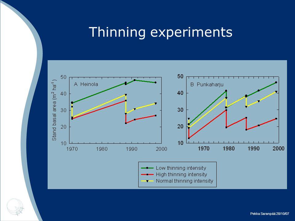Pekka Saranpää 28/10/07 Thinning experiments