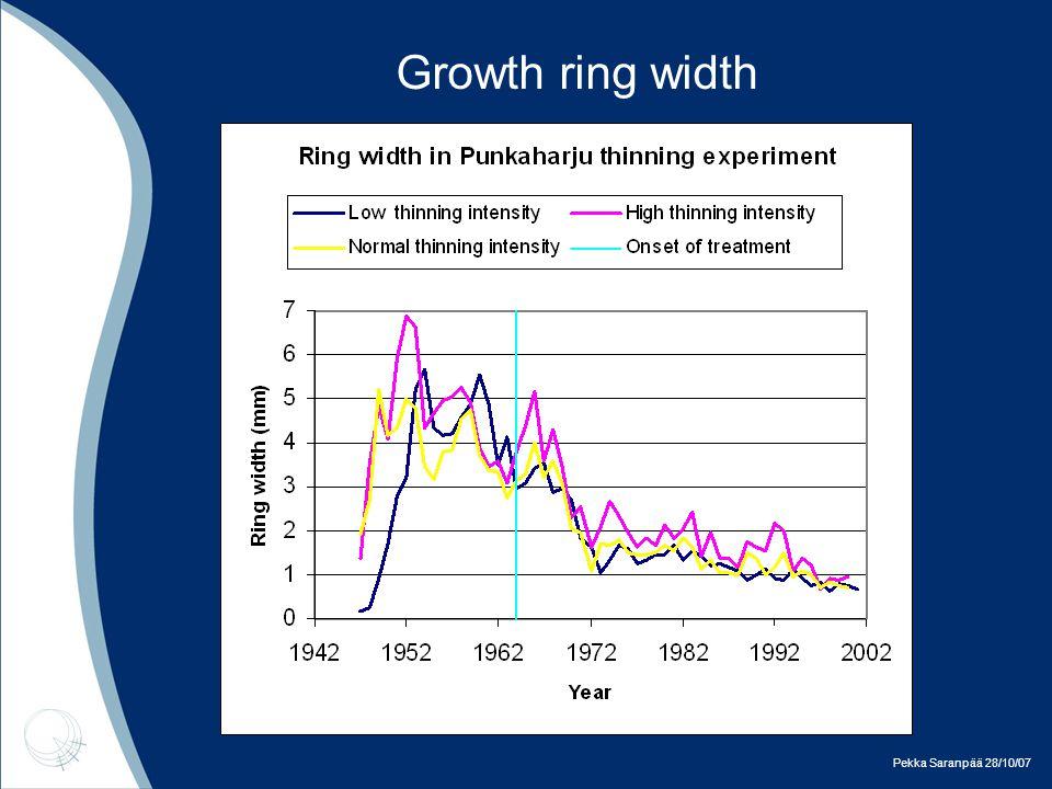 Pekka Saranpää 28/10/07 Growth ring width