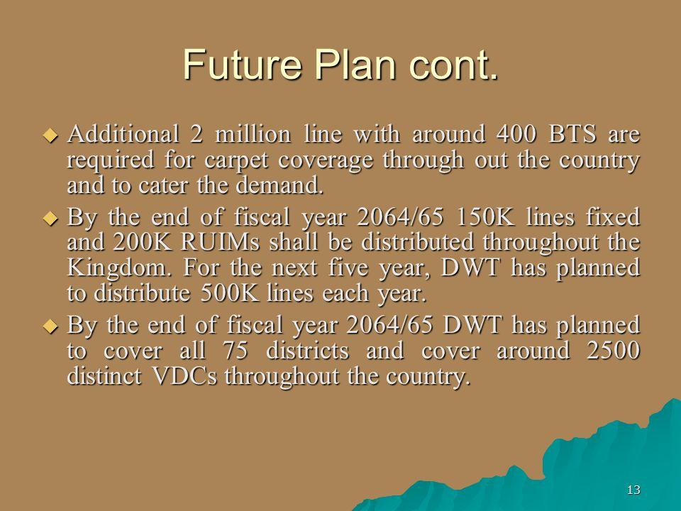 13 Future Plan cont.