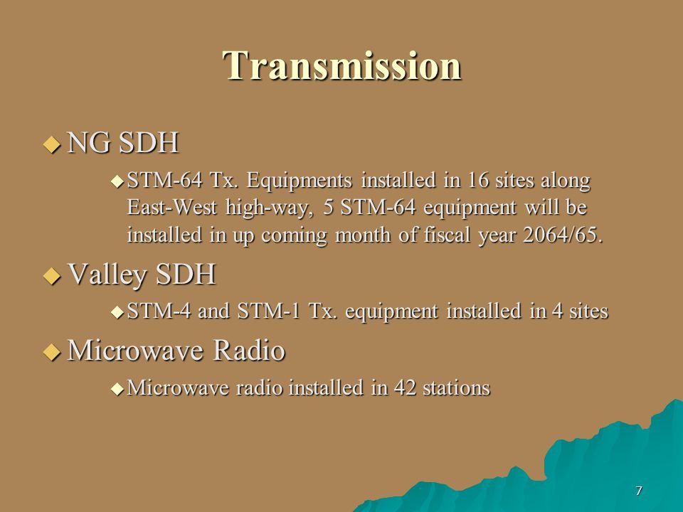 7 Transmission  NG SDH  STM-64 Tx.
