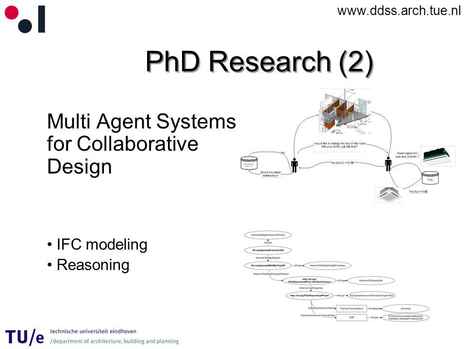 www.ddss.arch.tue.nl PhD Research (2) Multi Agent Systems for Collaborative Design IFC modeling Reasoning