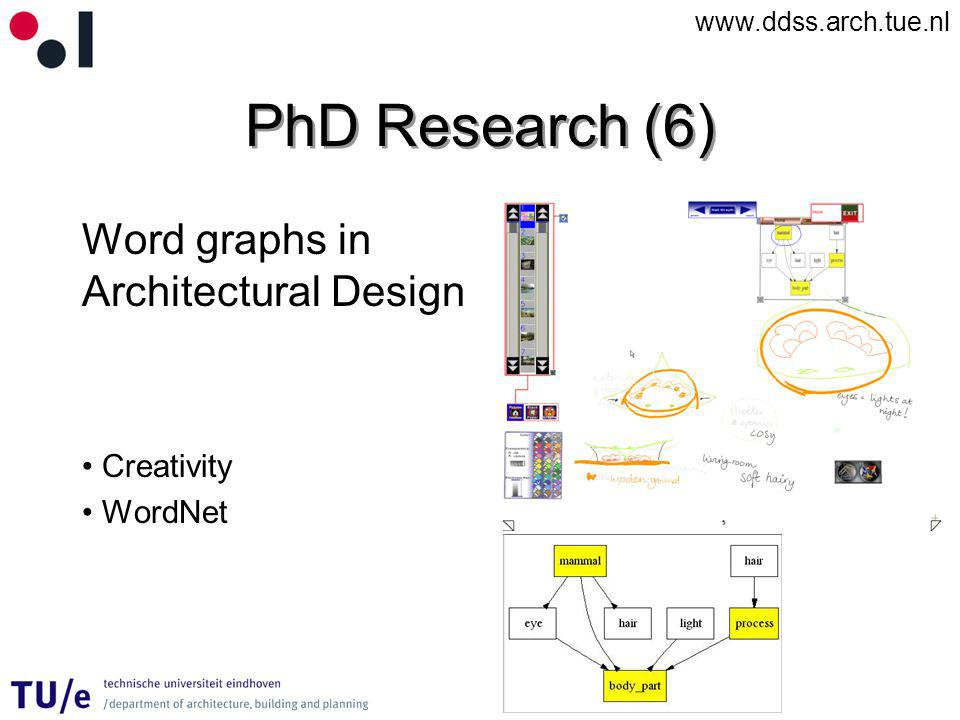 www.ddss.arch.tue.nl PhD Research (6) Word graphs in Architectural Design Creativity WordNet