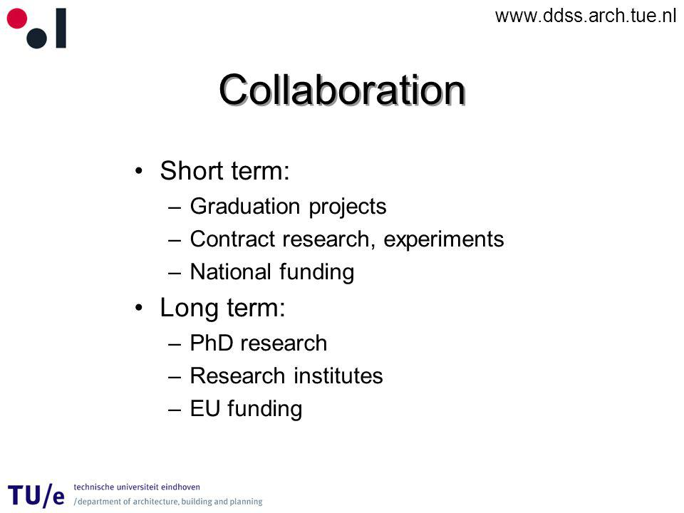 www.ddss.arch.tue.nl Collaboration Short term: –Graduation projects –Contract research, experiments –National funding Long term: –PhD research –Research institutes –EU funding