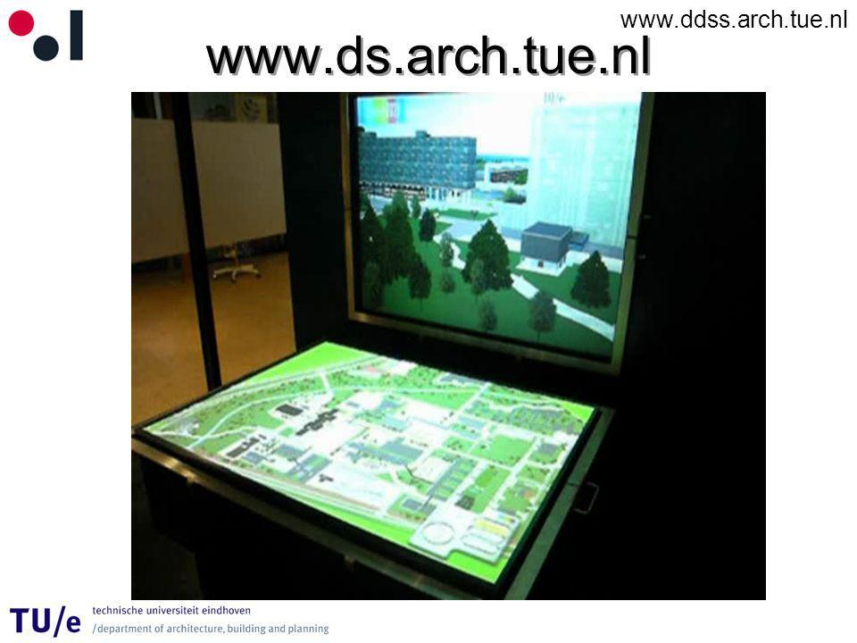 www.ddss.arch.tue.nl www.ds.arch.tue.nl