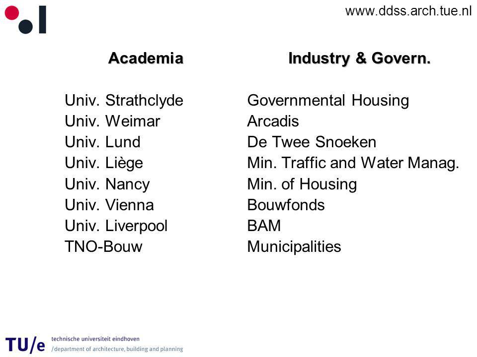 www.ddss.arch.tue.nlAcademia Univ. Strathclyde Univ.