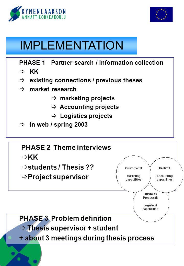 PHASE 2 Theme interviews  KK  students / Thesis .