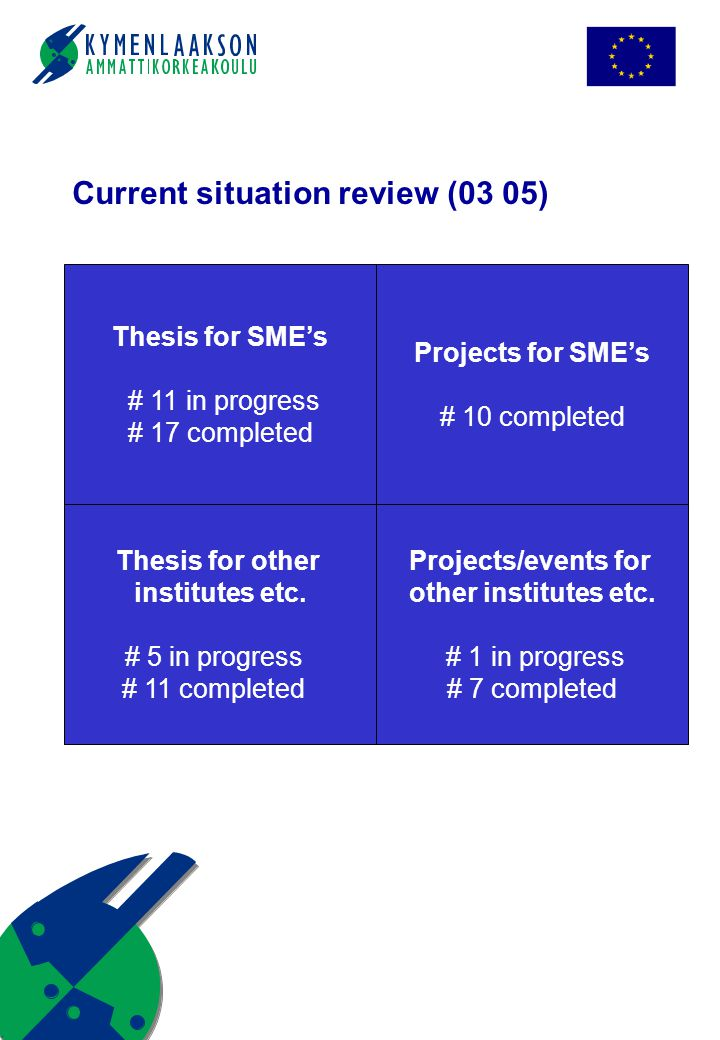 Thesis for SME's # 11 in progress # 17 completed Projects for SME's # 10 completed Thesis for other institutes etc. # 5 in progress # 11 completed Pro