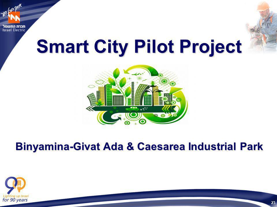 23 Smart City Pilot Project Binyamina-Givat Ada & Caesarea Industrial Park