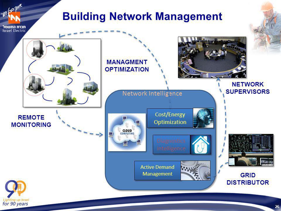 26 Building Network Management MANAGMENT OPTIMIZATION NETWORK SUPERVISORS REMOTE MONITORING GRID DISTRIBUTOR