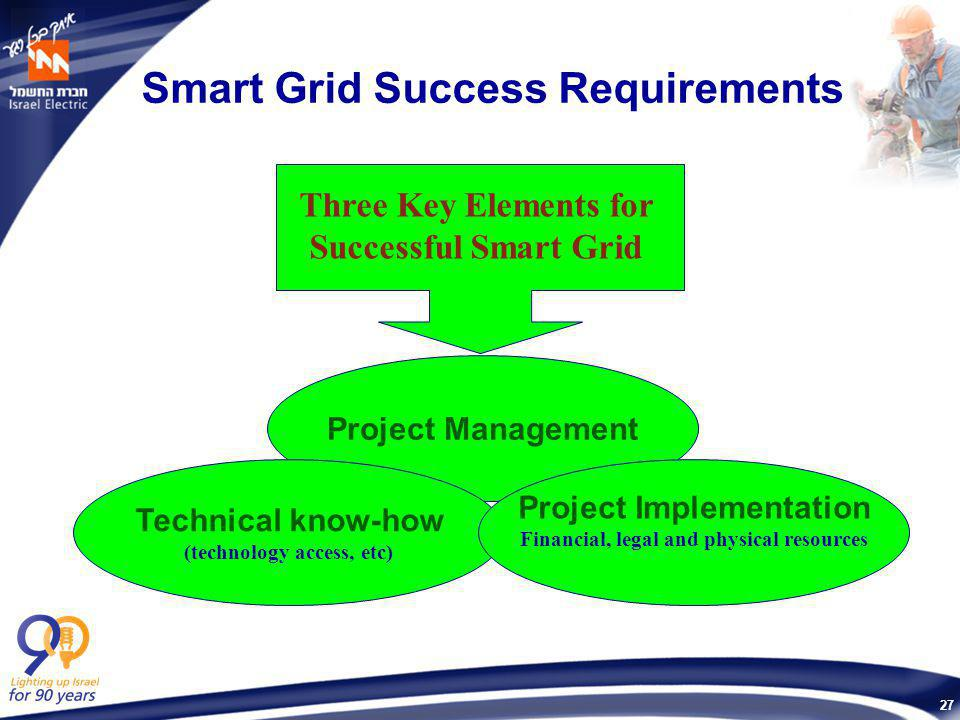 27 Smart Grid Success Requirements Three Key Elements for Successful Smart Grid Project Management Technical know-how (technology access, etc) Project Implementation Financial, legal and physical resources