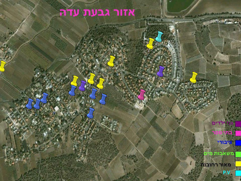 29 אזור גבעת עדה גני ילדים ציבורי משאבות מים P.V בתי ספר מאור רחובות