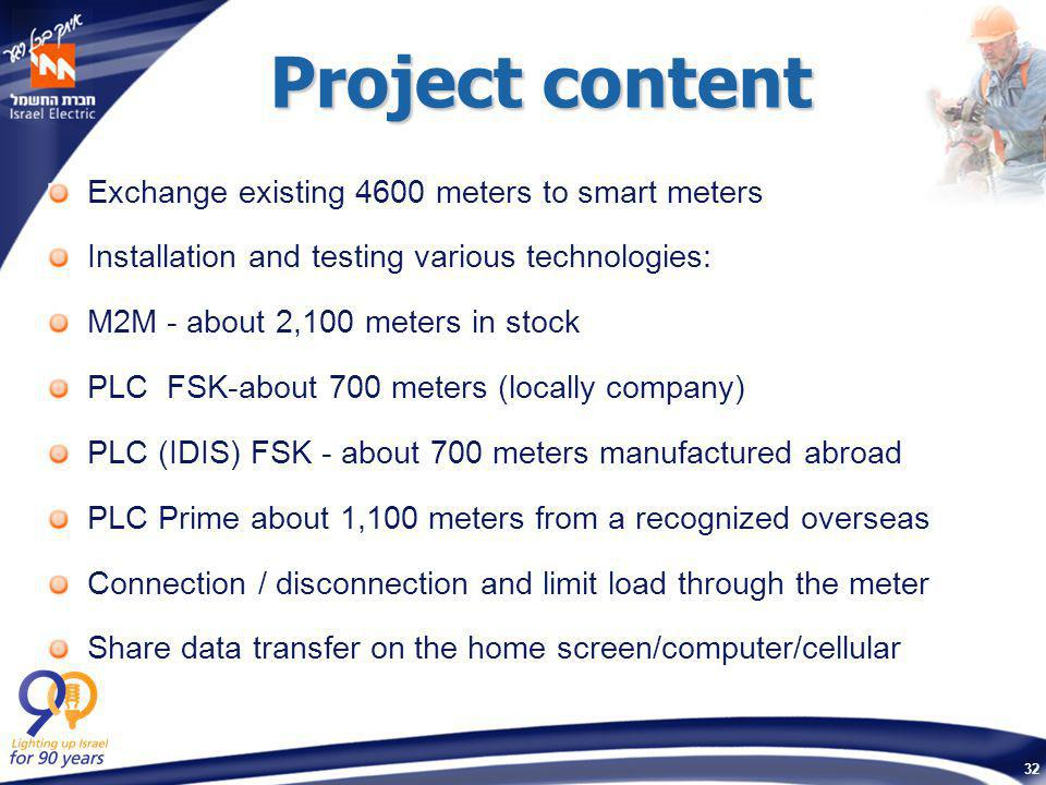 32 Project content Exchange existing 4600 meters to smart meters Installation and testing various technologies: M2M - about 2,100 meters in stock PLC FSK-about 700 meters (locally company) PLC (IDIS) FSK - about 700 meters manufactured abroad PLC Prime about 1,100 meters from a recognized overseas Connection / disconnection and limit load through the meter Share data transfer on the home screen/computer/cellular