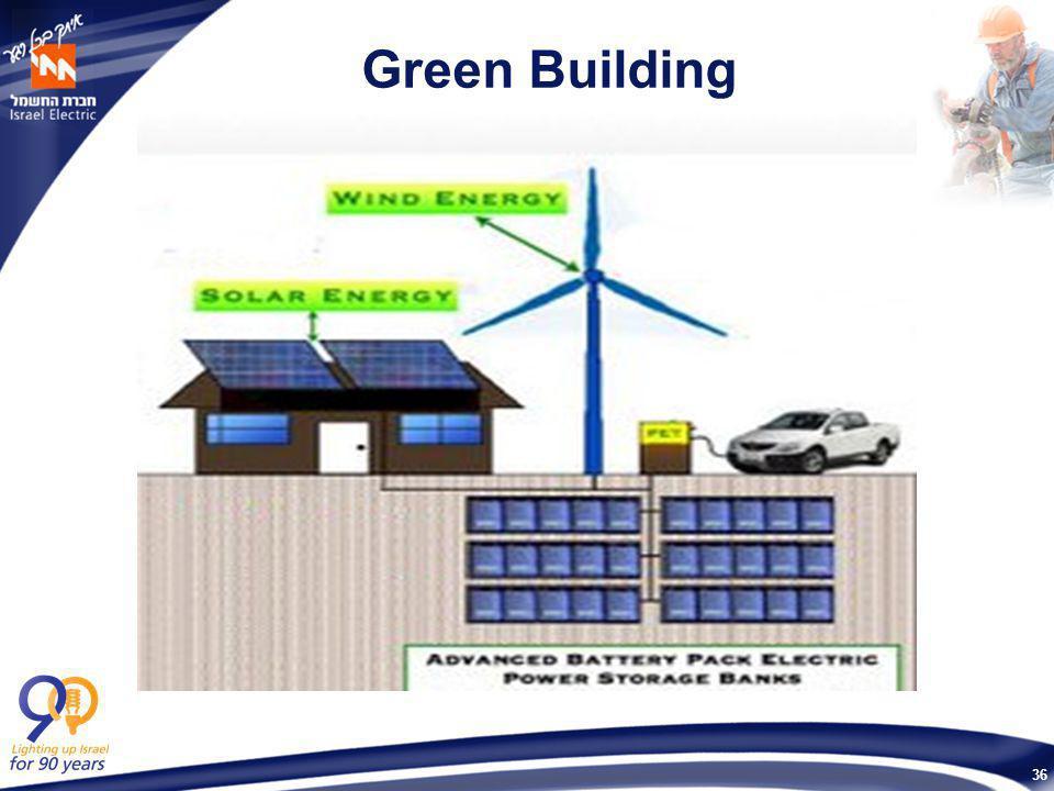36 Green Building