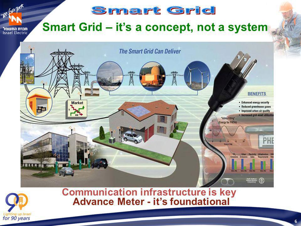 6 Smart Grid – it's a concept, not a system Advance Meter - it's foundational Communication infrastructure is key
