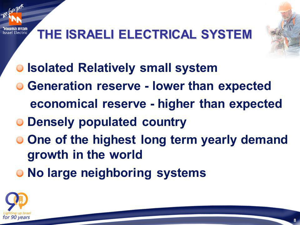8 THE ISRAELI ELECTRICAL SYSTEM Isolated Relatively small system Generation reserve - lower than expected economical reserve - higher than expected Densely populated country One of the highest long term yearly demand growth in the world No large neighboring systems