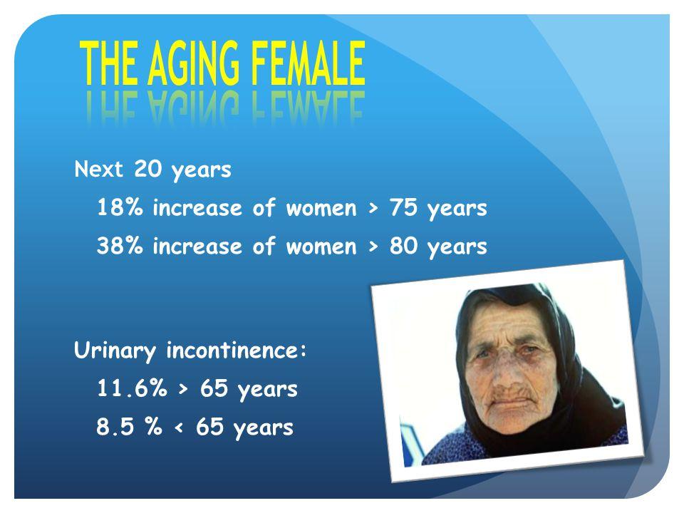 Next 20 years 18% increase of women > 75 years 38% increase of women > 80 years Urinary incontinence: 11.6% > 65 years 8.5 % < 65 years