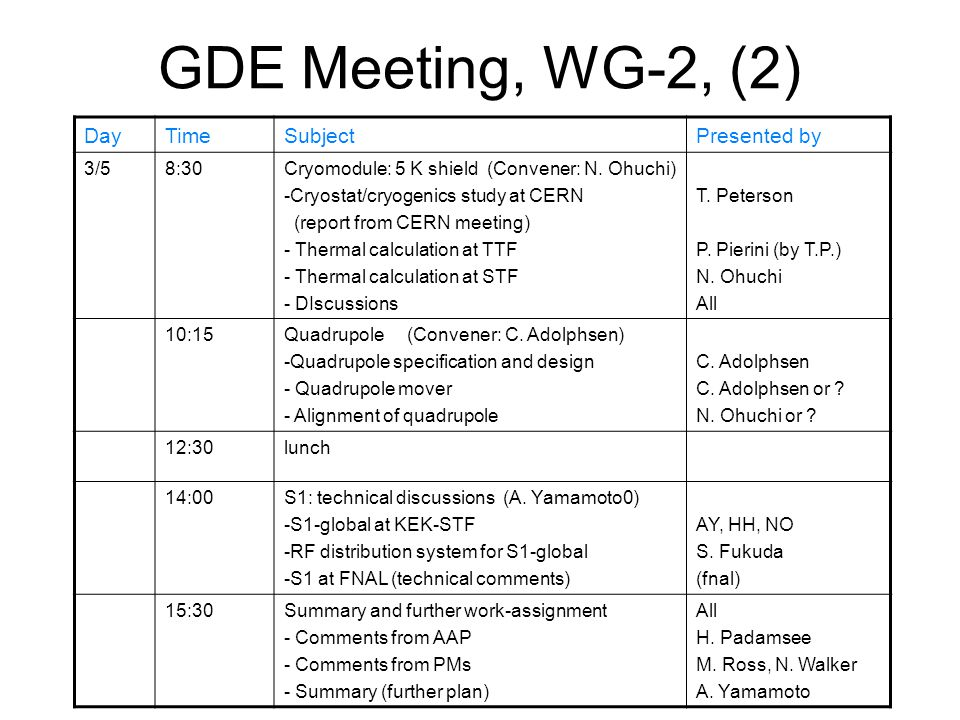 GDE Meeting, WG-2, (2) DayTimeSubjectPresented by 3/58:30Cryomodule: 5 K shield (Convener: N. Ohuchi) -Cryostat/cryogenics study at CERN (report from
