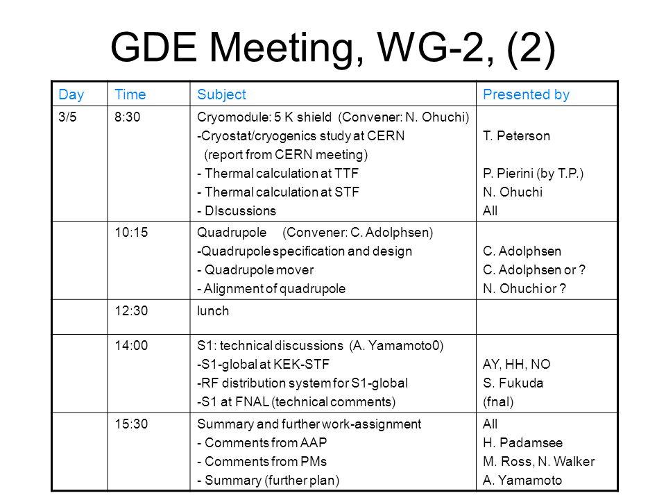 GDE Meeting, WG-2, (2) DayTimeSubjectPresented by 3/58:30Cryomodule: 5 K shield (Convener: N.