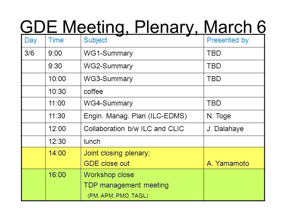GDE Meeting, Plenary, March 6 DayTimeSubjectPresented by 3/69:00WG1-SummaryTBD 9:30WG2-SummaryTBD 10:00WG3-SummaryTBD 10:30coffee 11:00WG4-SummaryTBD 11:30Engin.