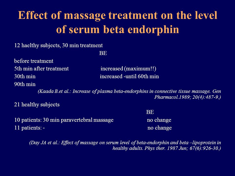 Effect of massage treatment on the level of serum beta endorphin 12 haelthy subjects, 30 min treatment BE before treatment 5th min after treatment inc