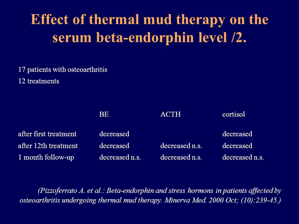 Effect of thermal mud therapy on the serum beta-endorphin level /2. 17 patients with osteoarthritis 12 treatments BEACTHcortisol after first treatment