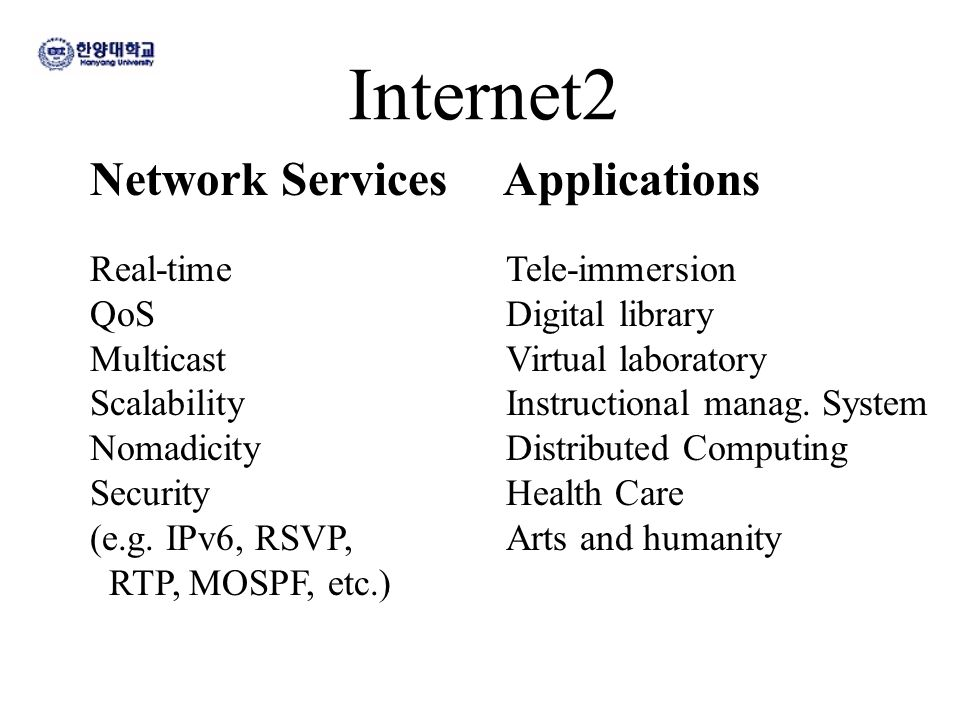 Network Services Real-time QoS Multicast Scalability Nomadicity Security (e.g. IPv6, RSVP, RTP, MOSPF, etc.) Applications Tele-immersion Digital libra