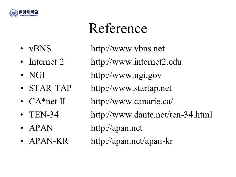 Reference vBNS http://www.vbns.net Internet 2 http://www.internet2.edu NGIhttp://www.ngi.gov STAR TAPhttp://www.startap.net CA*net II http://www.canarie.ca/ TEN-34http://www.dante.net/ten-34.html APAN http://apan.net APAN-KRhttp://apan.net/apan-kr