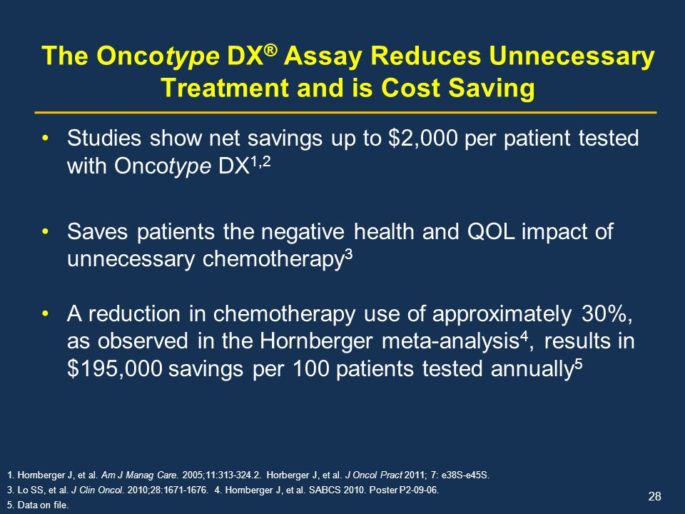 The Oncotype DX ® Assay Reduces Unnecessary Treatment and is Cost Saving Studies show net savings up to $2,000 per patient tested with Oncotype DX 1,2