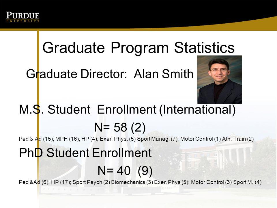 Graduate Program Statistics Graduate Director: Alan Smith M.S.