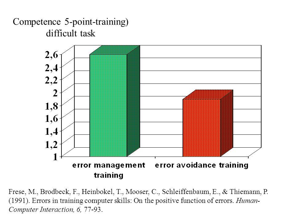 Competence 5-point-training) difficult task Frese, M., Brodbeck, F., Heinbokel, T., Mooser, C., Schleiffenbaum, E., & Thiemann, P.