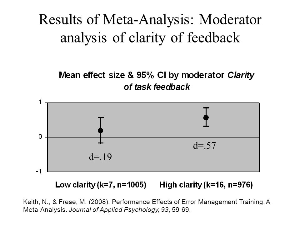 Keith, N., & Frese, M. (2008). Performance Effects of Error Management Training: A Meta-Analysis. Journal of Applied Psychology, 93, 59-69. Results of