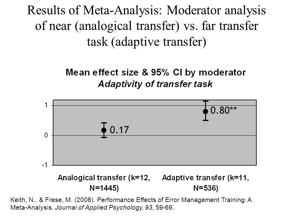 Results of Meta-Analysis: Moderator analysis of near (analogical transfer) vs.