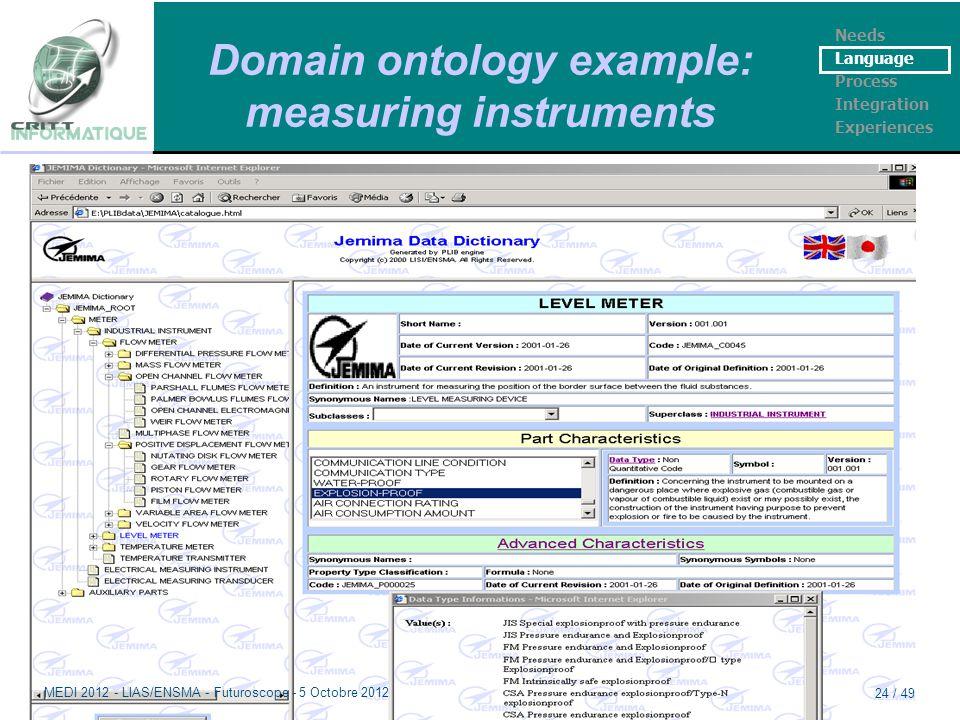Needs Language Process Integration Experiences Domain ontology example: measuring instruments MEDI 2012 - LIAS/ENSMA - Futuroscope - 5 Octobre 2012 24 / 49